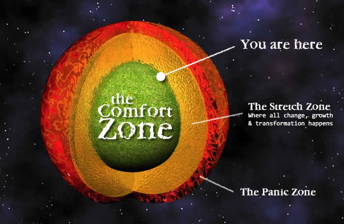 comfort_zone_stretch_zone